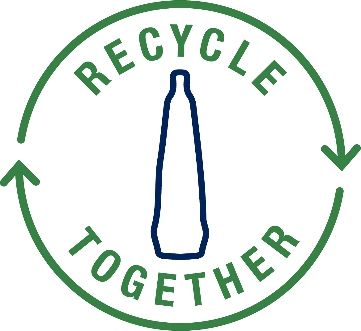 Recycle together